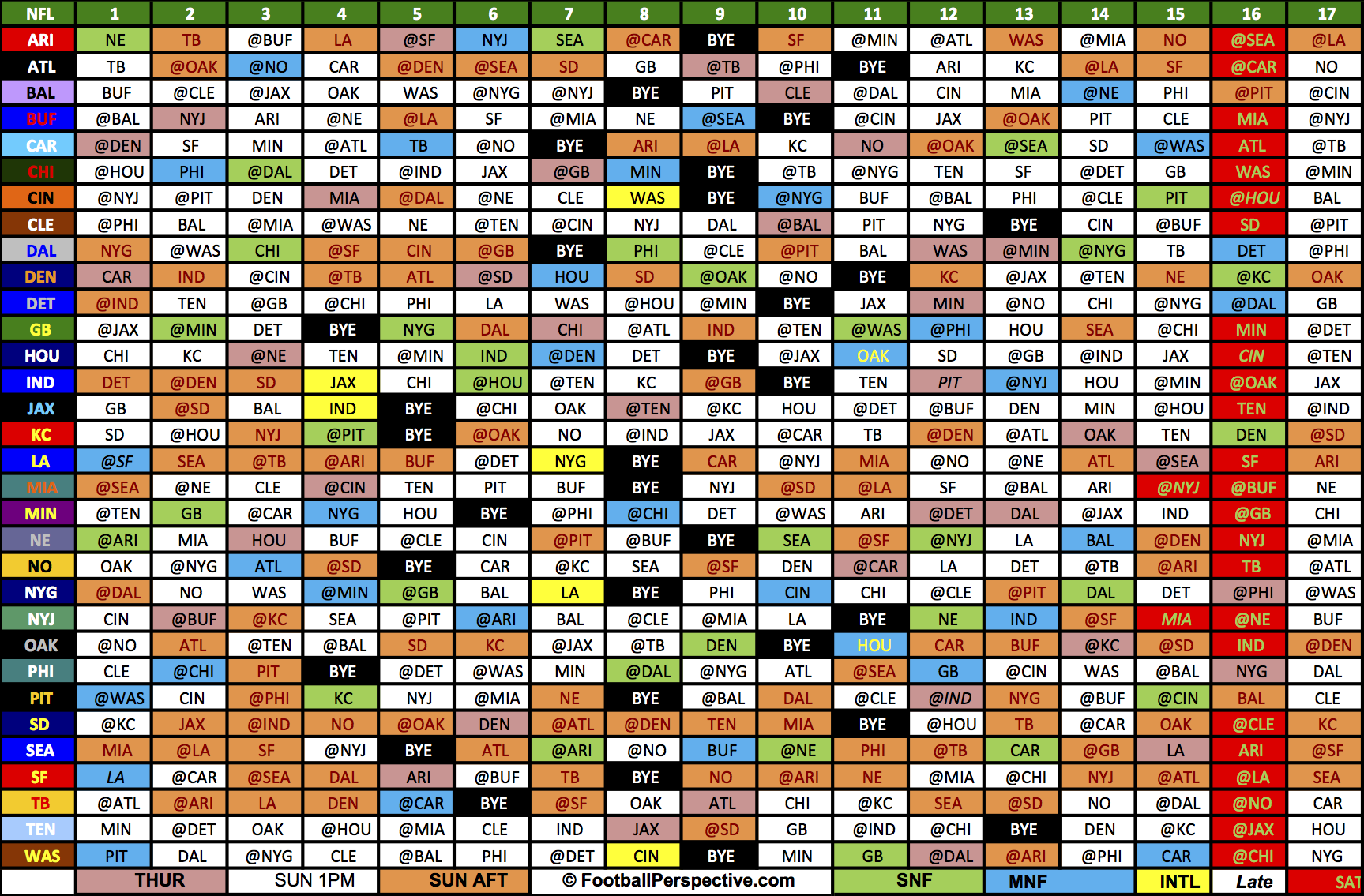 picture about Printable Nfl Schedule Grid called The 2016 NFL Routine