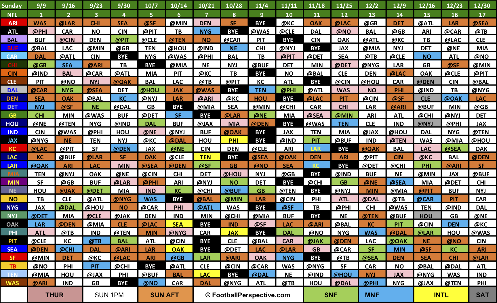 This is an image of Transformative Nfl Schedules 2020 Printable